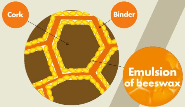 A Origine da Diam inclui preenchimento de cera de abelha e adesivo 100% composto por polióis vegetais
